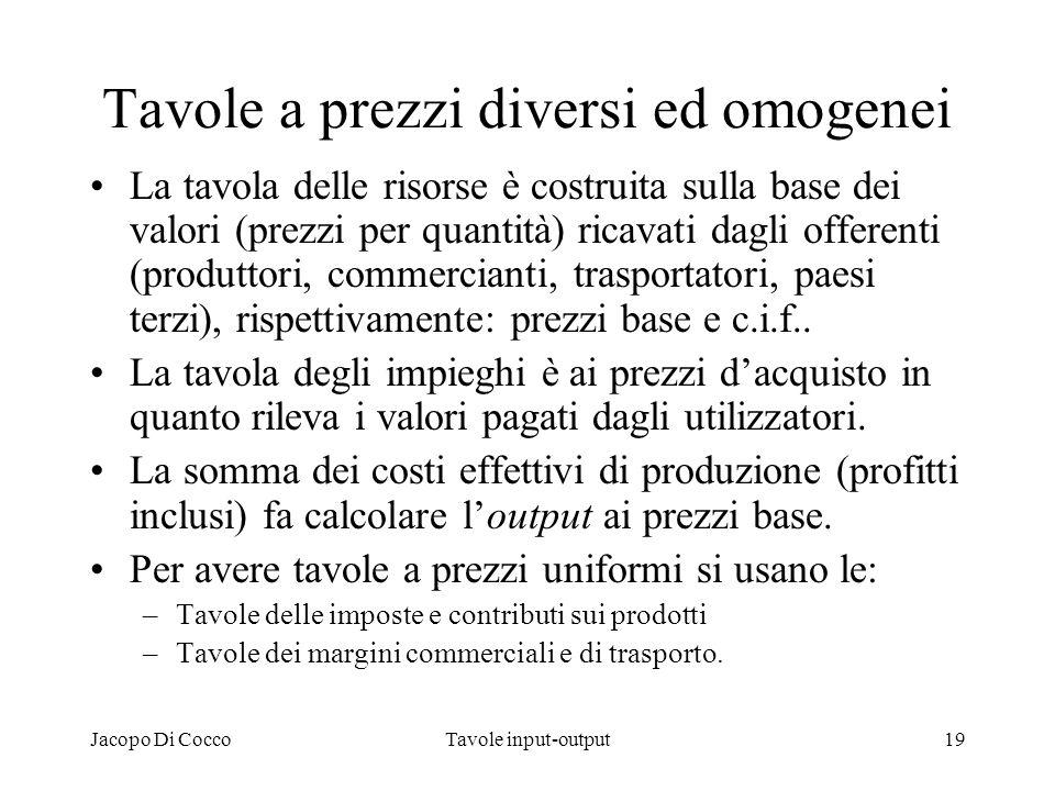 Jacopo Di CoccoTavole input-output19 Tavole a prezzi diversi ed omogenei La tavola delle risorse è costruita sulla base dei valori (prezzi per quantit