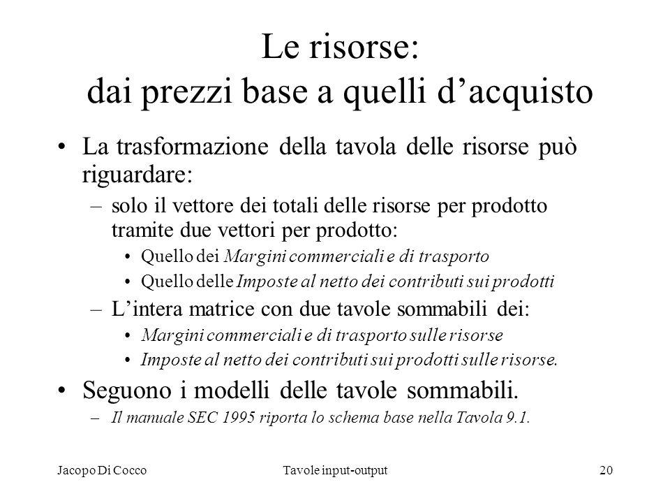Jacopo Di CoccoTavole input-output20 Le risorse: dai prezzi base a quelli dacquisto La trasformazione della tavola delle risorse può riguardare: –solo