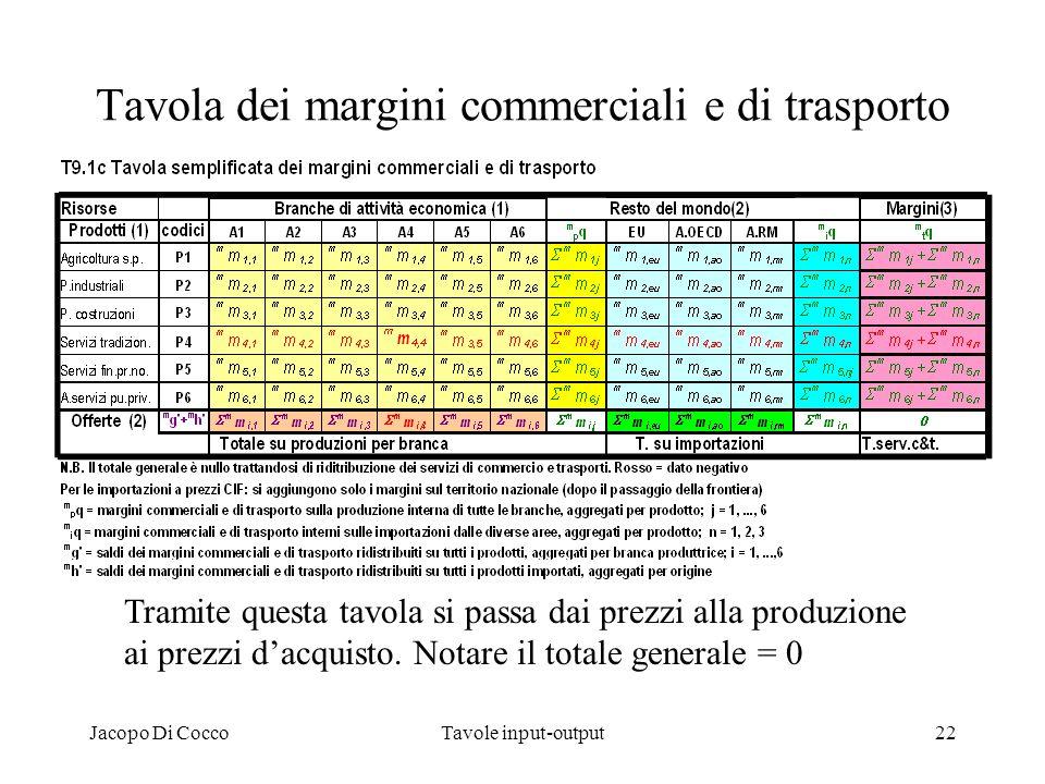Jacopo Di CoccoTavole input-output22 Tavola dei margini commerciali e di trasporto Tramite questa tavola si passa dai prezzi alla produzione ai prezzi