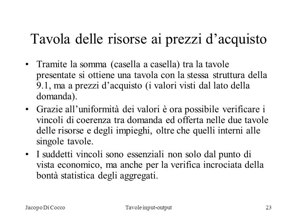 Jacopo Di CoccoTavole input-output23 Tavola delle risorse ai prezzi dacquisto Tramite la somma (casella a casella) tra la tavole presentate si ottiene