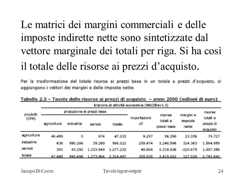 Jacopo Di CoccoTavole input-output24 Le matrici dei margini commerciali e delle imposte indirette nette sono sintetizzate dal vettore marginale dei to