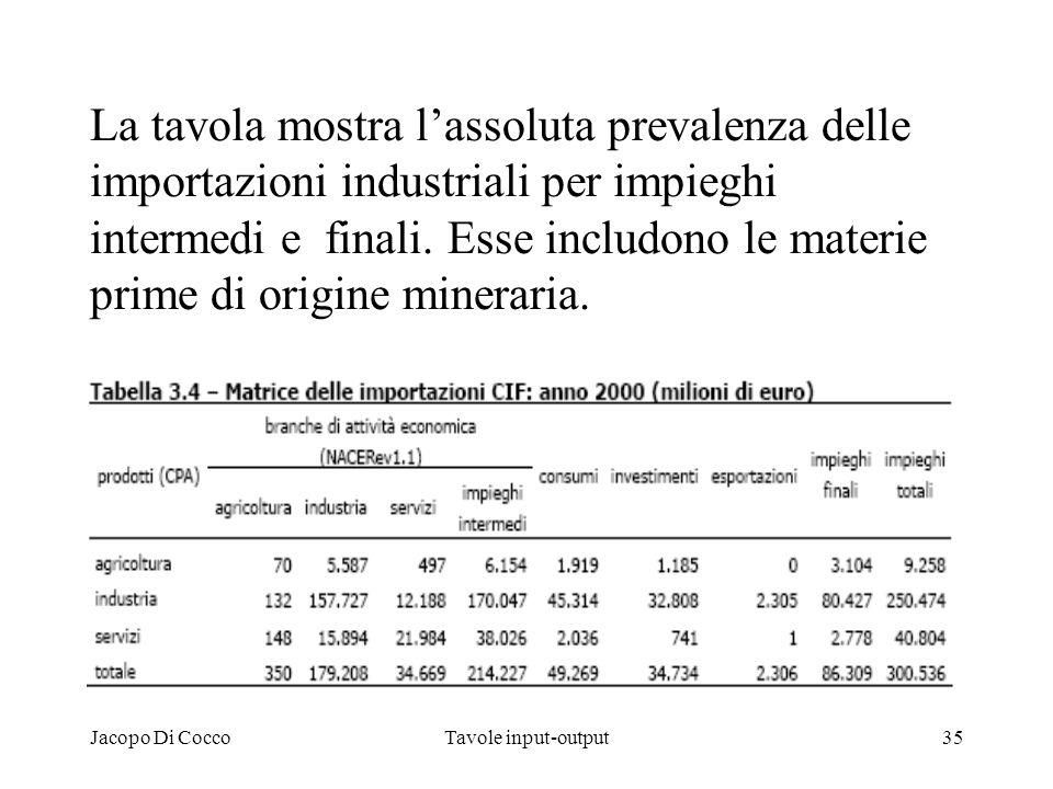 Jacopo Di CoccoTavole input-output35 La tavola mostra lassoluta prevalenza delle importazioni industriali per impieghi intermedi e finali. Esse includ