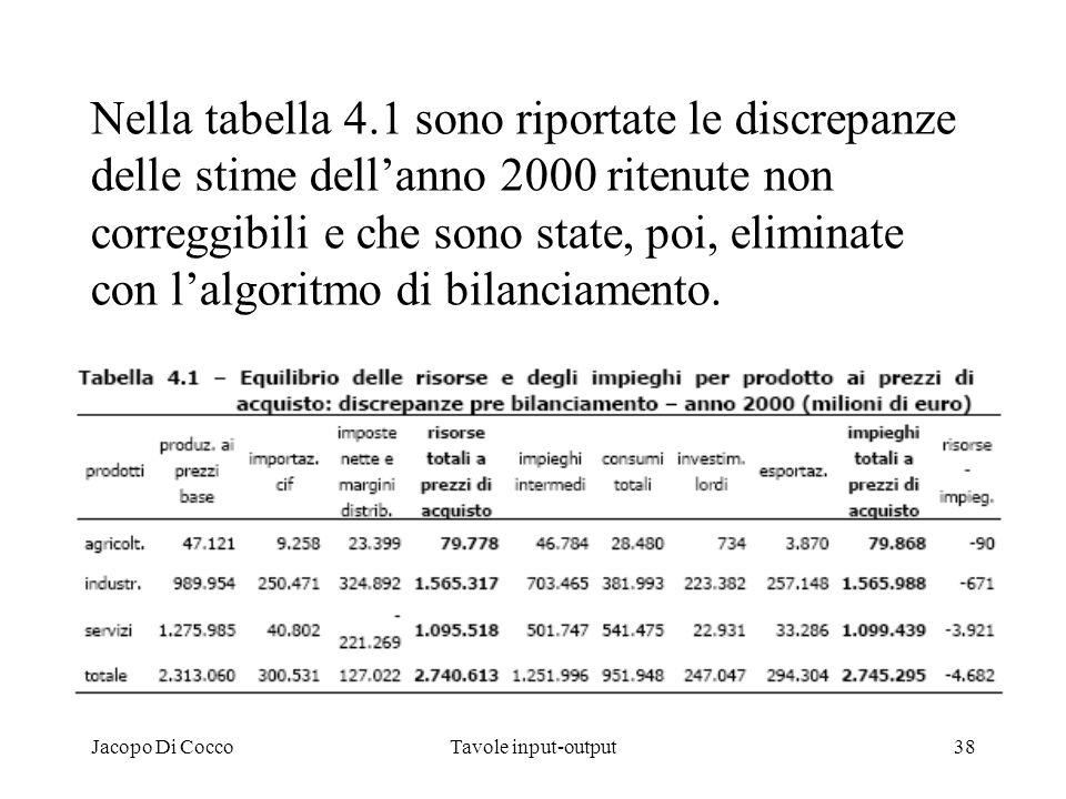 Jacopo Di CoccoTavole input-output38 Nella tabella 4.1 sono riportate le discrepanze delle stime dellanno 2000 ritenute non correggibili e che sono st