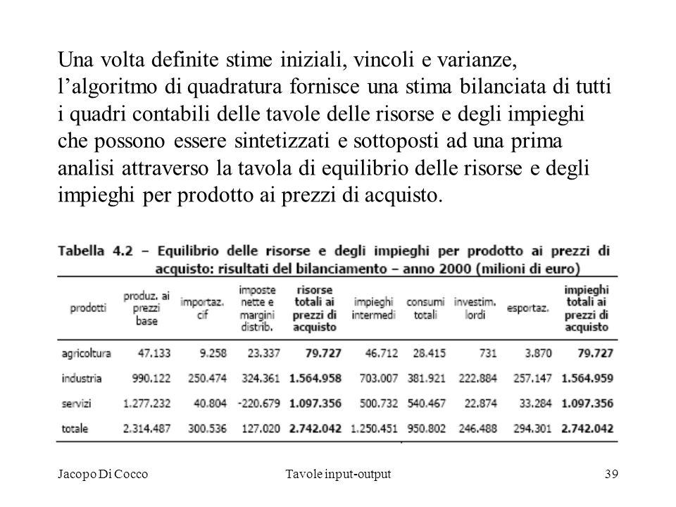 Jacopo Di CoccoTavole input-output39 Una volta definite stime iniziali, vincoli e varianze, lalgoritmo di quadratura fornisce una stima bilanciata di