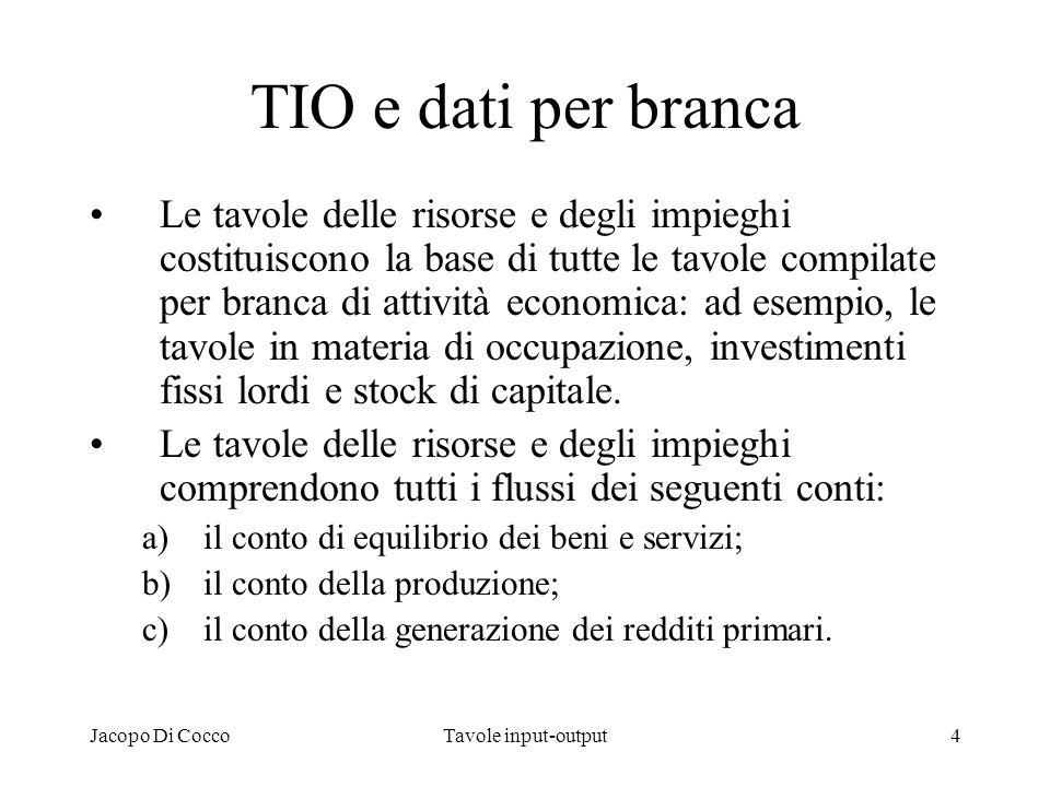 Jacopo Di CoccoTavole input-output4 TIO e dati per branca Le tavole delle risorse e degli impieghi costituiscono la base di tutte le tavole compilate