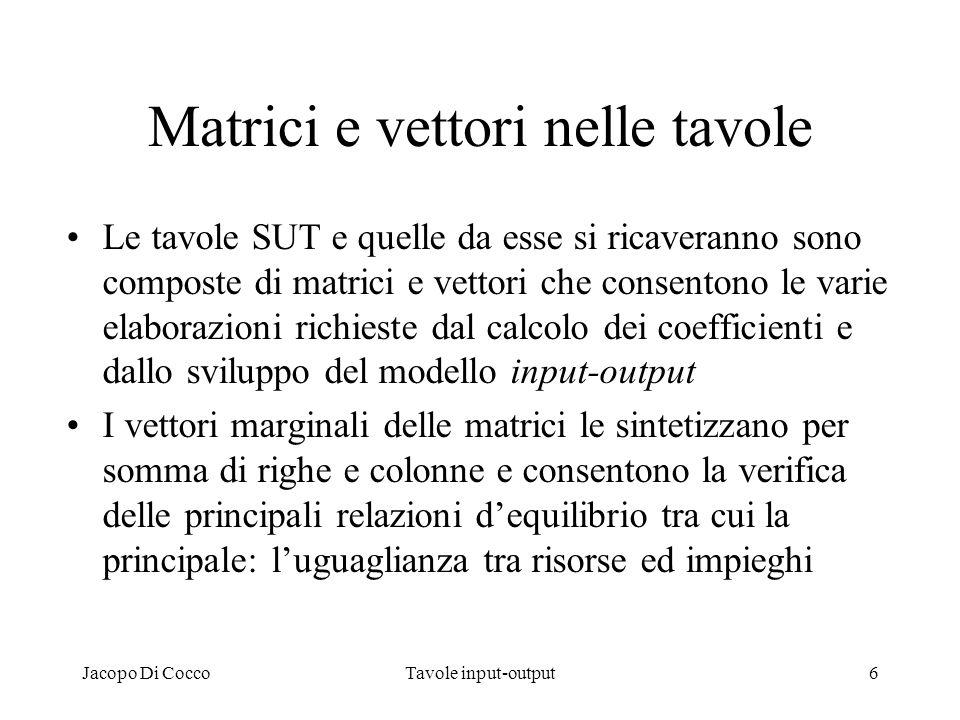 Jacopo Di CoccoTavole input-output6 Matrici e vettori nelle tavole Le tavole SUT e quelle da esse si ricaveranno sono composte di matrici e vettori ch