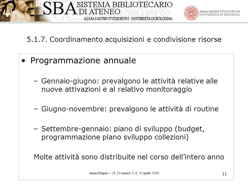 Anna Ortigari – 28, 30 marzo- 3, 6, 10 aprile 2006 11 5.1.7. Coordinamento acquisizioni e condivisione risorse Programmazione annuale –Gennaio-giugno: