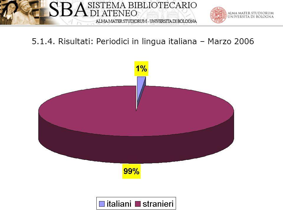Anna Ortigari – 28, 30 marzo- 3, 6, 10 aprile 2006 15 5.1.4. Risultati: Periodici in lingua italiana – Marzo 2006