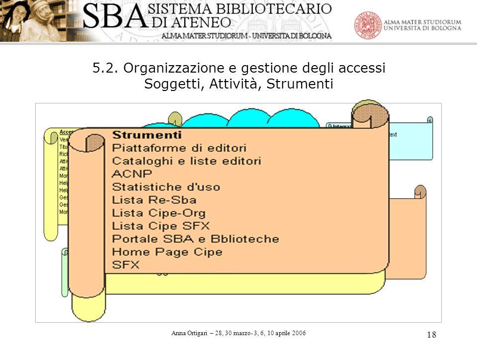 Anna Ortigari – 28, 30 marzo- 3, 6, 10 aprile 2006 18 5.2. Organizzazione e gestione degli accessi Soggetti, Attività, Strumenti
