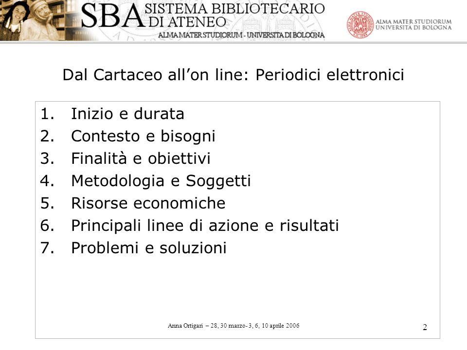Anna Ortigari – 28, 30 marzo- 3, 6, 10 aprile 2006 2 Dal Cartaceo allon line: Periodici elettronici 1.Inizio e durata 2.Contesto e bisogni 3.Finalità