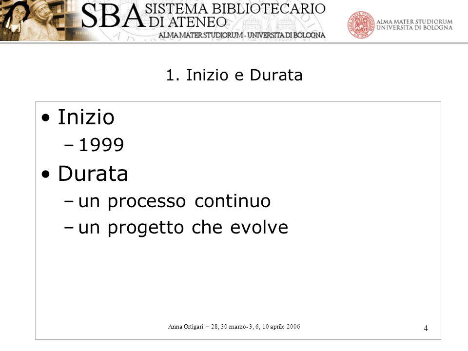 Anna Ortigari – 28, 30 marzo- 3, 6, 10 aprile 2006 4 1. Inizio e Durata Inizio –1999 Durata –un processo continuo –un progetto che evolve