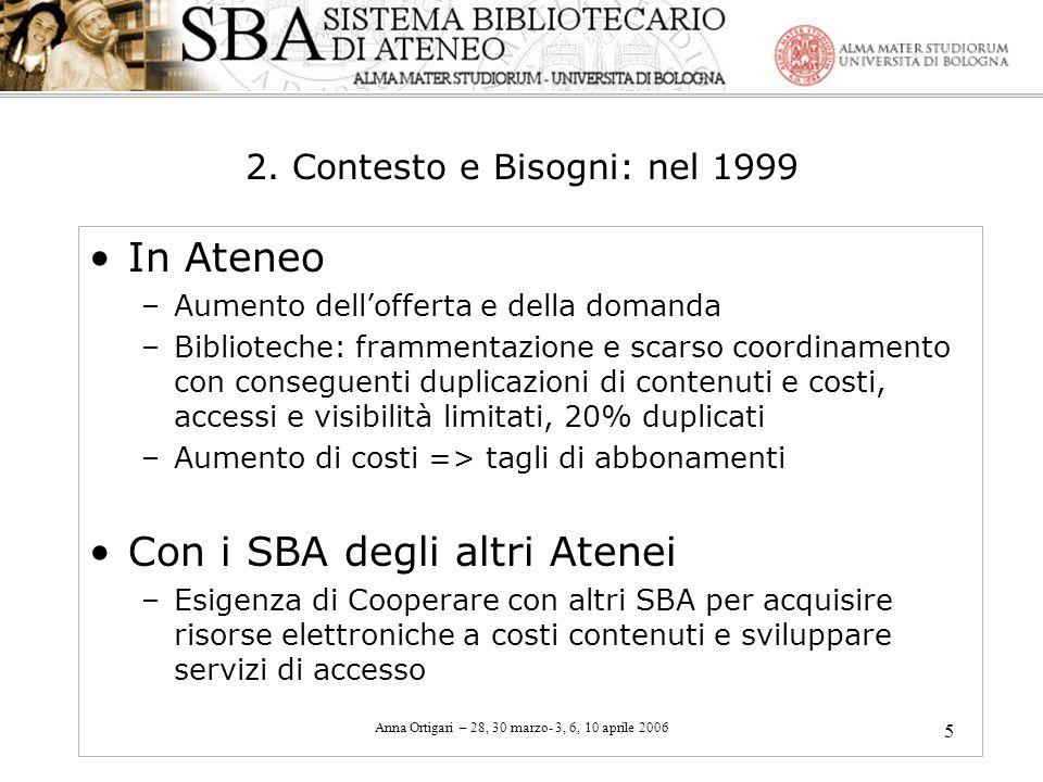 Anna Ortigari – 28, 30 marzo- 3, 6, 10 aprile 2006 5 2. Contesto e Bisogni: nel 1999 In Ateneo –Aumento dellofferta e della domanda –Biblioteche: fram