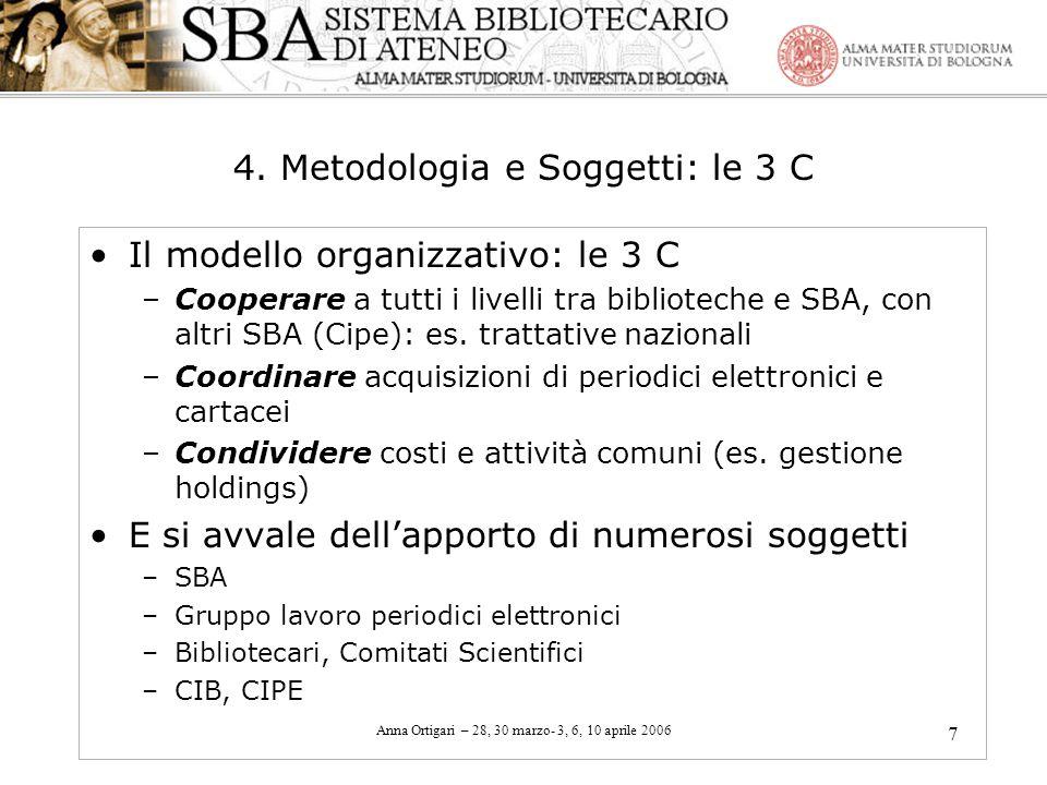 Anna Ortigari – 28, 30 marzo- 3, 6, 10 aprile 2006 7 4. Metodologia e Soggetti: le 3 C Il modello organizzativo: le 3 C –Cooperare a tutti i livelli t