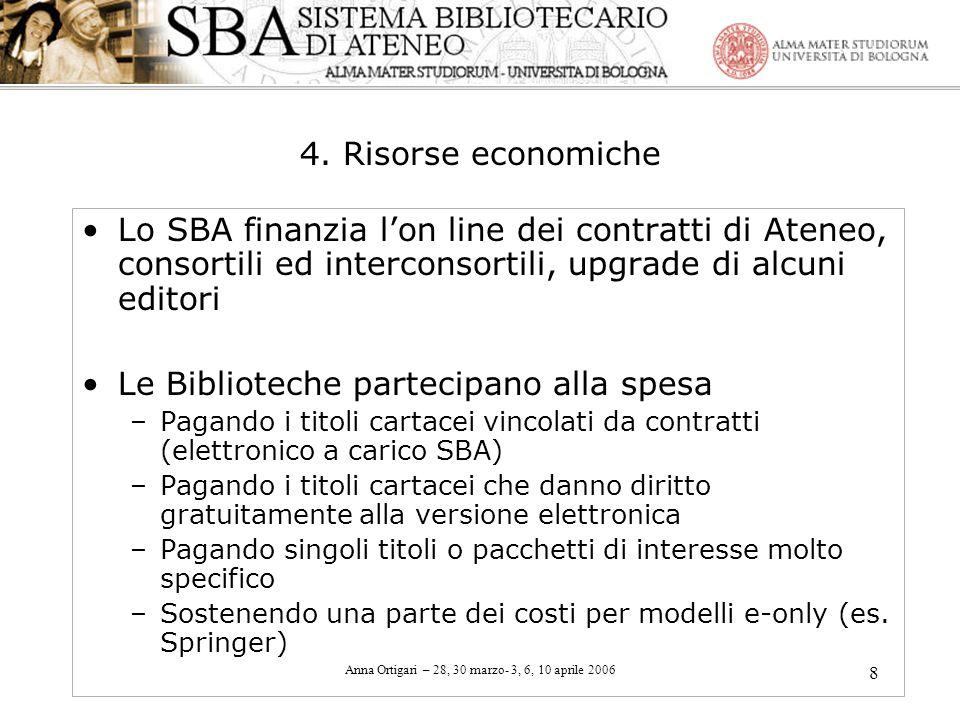 Anna Ortigari – 28, 30 marzo- 3, 6, 10 aprile 2006 8 4. Risorse economiche Lo SBA finanzia lon line dei contratti di Ateneo, consortili ed interconsor