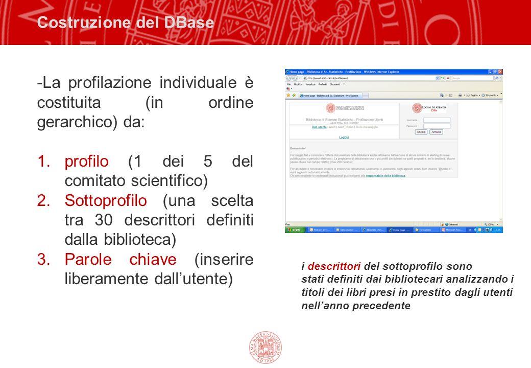 Costruzione del DBase -La profilazione individuale è costituita (in ordine gerarchico) da: 1.profilo (1 dei 5 del comitato scientifico) 2.Sottoprofilo