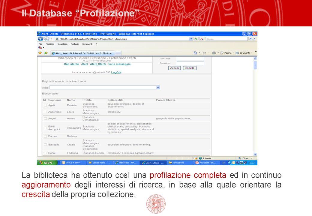 Il Database Profilazione La biblioteca ha ottenuto così una profilazione completa ed in continuo aggioramento degli interessi di ricerca, in base alla