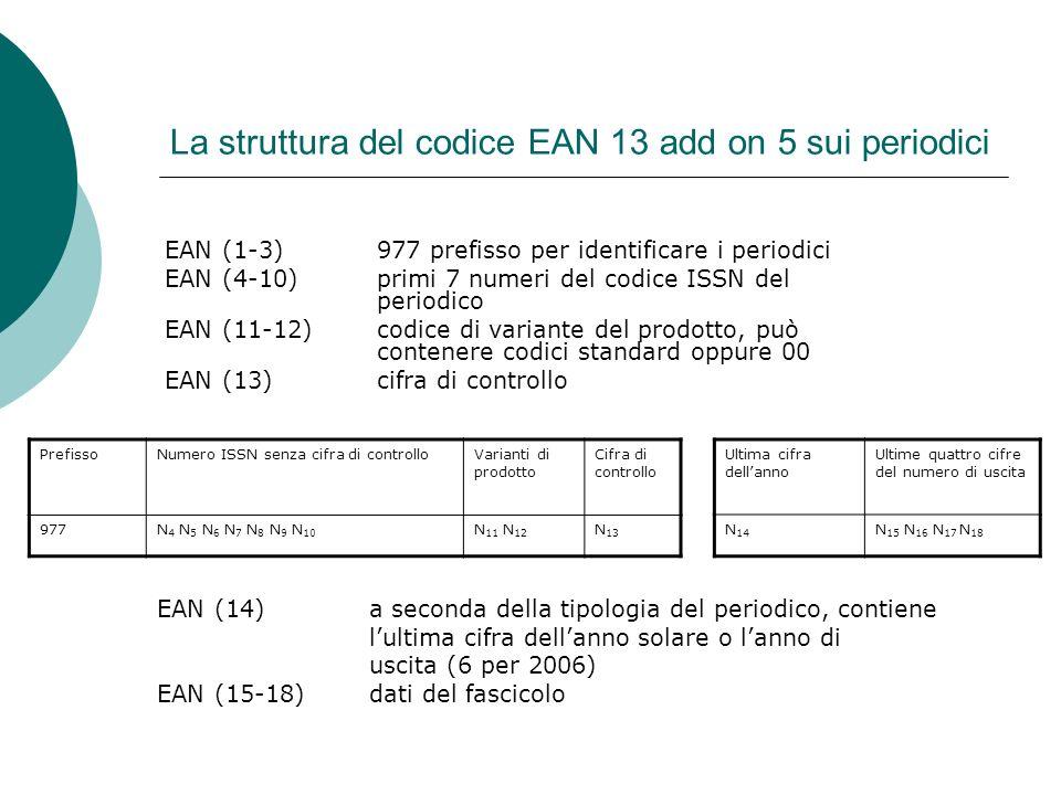 La struttura del codice EAN 13 add on 5 sui periodici EAN (1-3)977 prefisso per identificare i periodici EAN (4-10)primi 7 numeri del codice ISSN del periodico EAN (11-12)codice di variante del prodotto, può contenere codici standard oppure 00 EAN (13)cifra di controllo PrefissoNumero ISSN senza cifra di controlloVarianti di prodotto Cifra di controllo 977N 4 N 5 N 6 N 7 N 8 N 9 N 10 N 11 N 12 N 13 Ultima cifra dellanno Ultime quattro cifre del numero di uscita N 14 N 15 N 16 N 17 N 18 EAN (14)a seconda della tipologia del periodico, contiene lultima cifra dellanno solare o lanno di uscita (6 per 2006) EAN (15-18)dati del fascicolo
