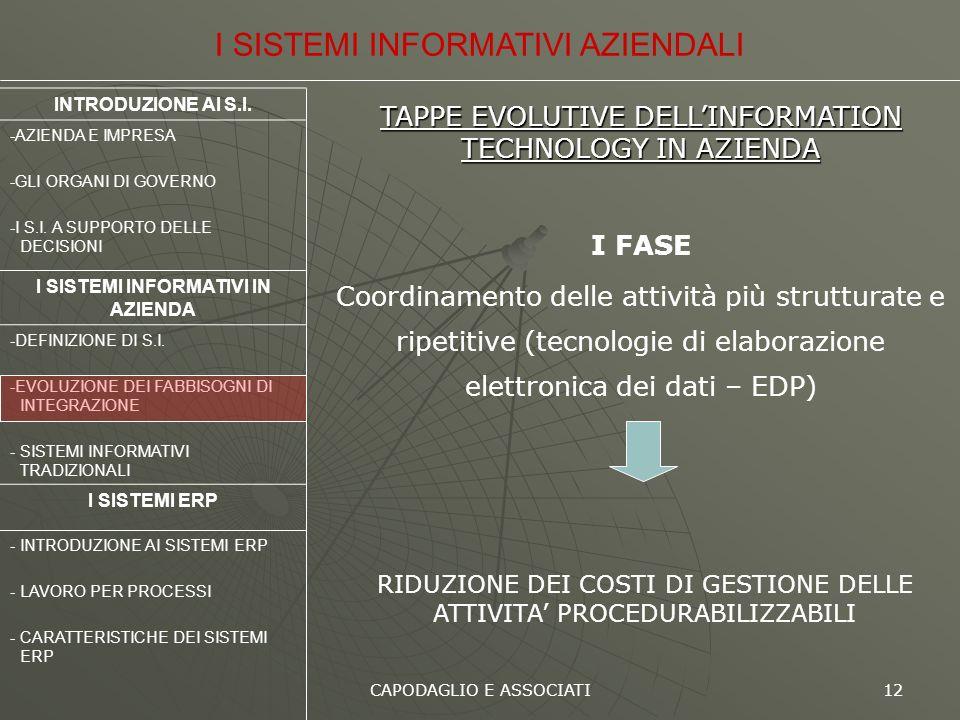 CAPODAGLIO E ASSOCIATI 12 TAPPE EVOLUTIVE DELLINFORMATION TECHNOLOGY IN AZIENDA I FASE Coordinamento delle attività più strutturate e ripetitive (tecn