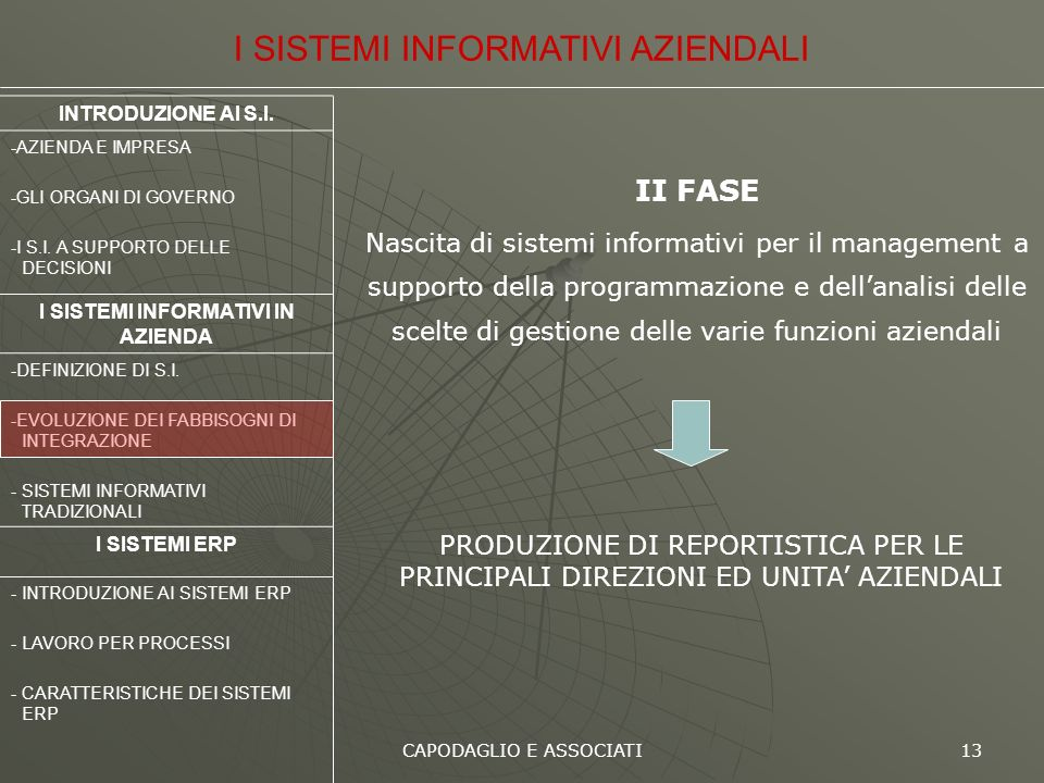 CAPODAGLIO E ASSOCIATI 13 II FASE Nascita di sistemi informativi per il management a supporto della programmazione e dellanalisi delle scelte di gesti