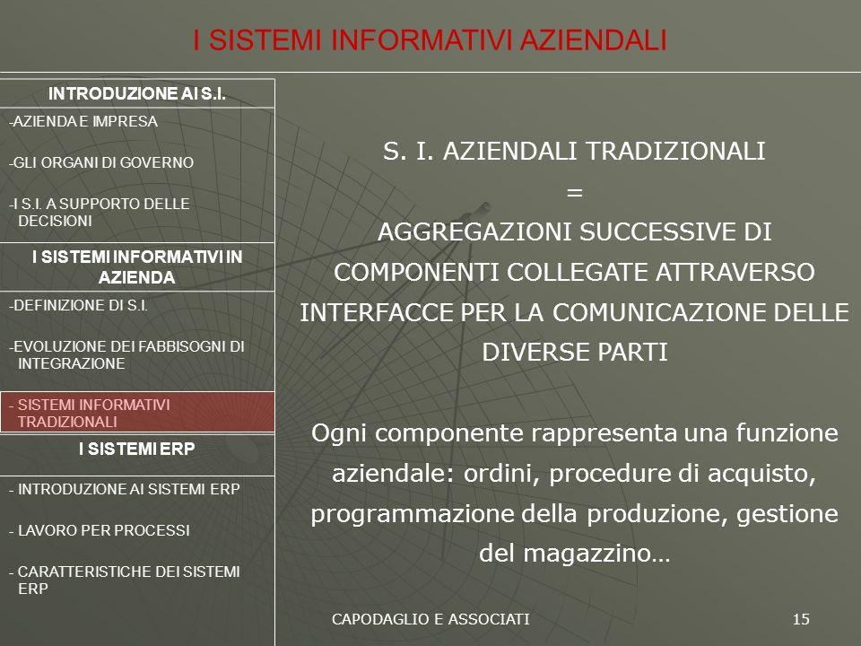 CAPODAGLIO E ASSOCIATI 15 S. I. AZIENDALI TRADIZIONALI = AGGREGAZIONI SUCCESSIVE DI COMPONENTI COLLEGATE ATTRAVERSO INTERFACCE PER LA COMUNICAZIONE DE
