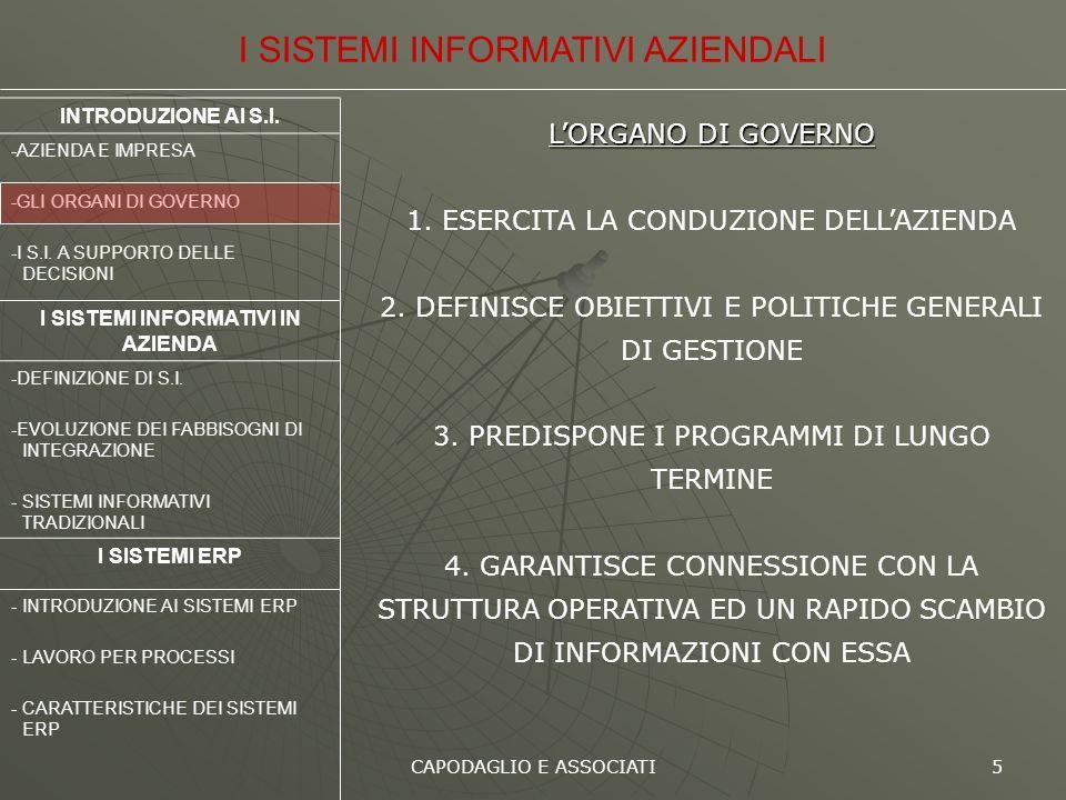 CAPODAGLIO E ASSOCIATI 5 LORGANO DI GOVERNO 1. ESERCITA LA CONDUZIONE DELLAZIENDA 2. DEFINISCE OBIETTIVI E POLITICHE GENERALI DI GESTIONE 3. PREDISPON