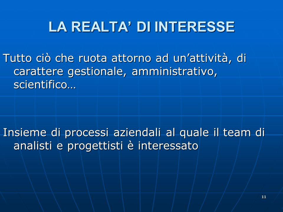 11 LA REALTA DI INTERESSE Tutto ciò che ruota attorno ad unattività, di carattere gestionale, amministrativo, scientifico… Insieme di processi azienda