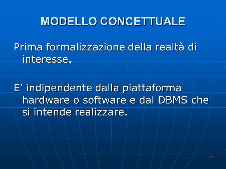13 MODELLO CONCETTUALE Prima formalizzazione della realtà di interesse. E indipendente dalla piattaforma hardware o software e dal DBMS che si intende