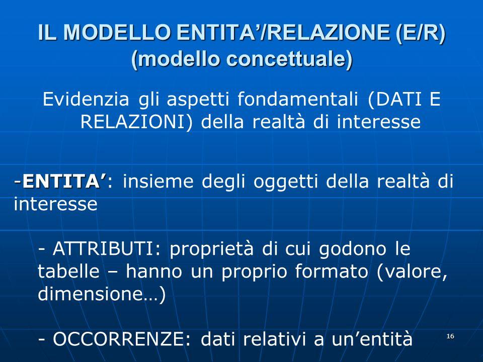 16 IL MODELLO ENTITA/RELAZIONE (E/R) (modello concettuale) Evidenzia gli aspetti fondamentali (DATI E RELAZIONI) della realtà di interesse -ENTITA -ENTITA: insieme degli oggetti della realtà di interesse - ATTRIBUTI: proprietà di cui godono le tabelle – hanno un proprio formato (valore, dimensione…) - OCCORRENZE: dati relativi a unentità