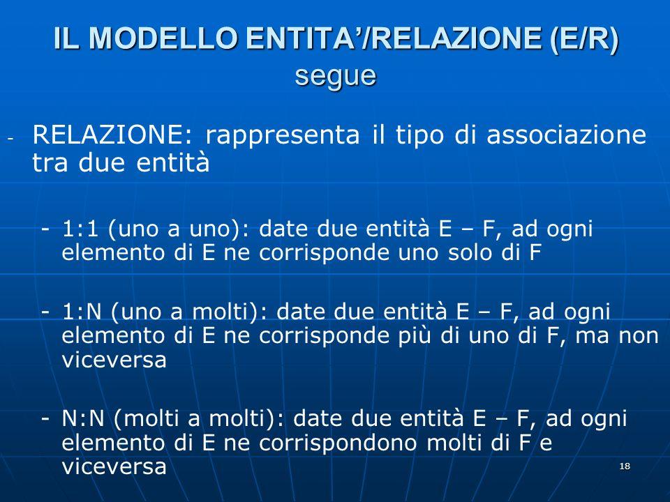 18 IL MODELLO ENTITA/RELAZIONE (E/R) segue - - RELAZIONE: rappresenta il tipo di associazione tra due entità - -1:1 (uno a uno): date due entità E – F, ad ogni elemento di E ne corrisponde uno solo di F - -1:N (uno a molti): date due entità E – F, ad ogni elemento di E ne corrisponde più di uno di F, ma non viceversa - -N:N (molti a molti): date due entità E – F, ad ogni elemento di E ne corrispondono molti di F e viceversa