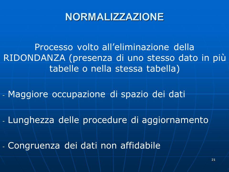 21 NORMALIZZAZIONE Processo volto alleliminazione della RIDONDANZA (presenza di uno stesso dato in più tabelle o nella stessa tabella) - - Maggiore oc