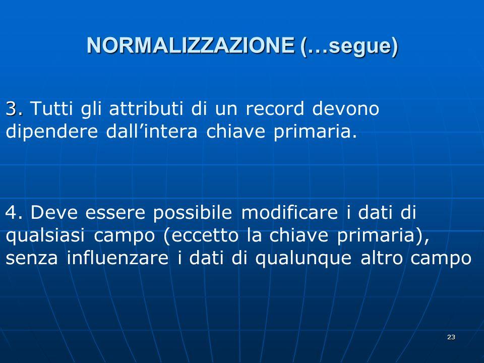 23 NORMALIZZAZIONE (…segue) 3. 3. Tutti gli attributi di un record devono dipendere dallintera chiave primaria. 4. Deve essere possibile modificare i