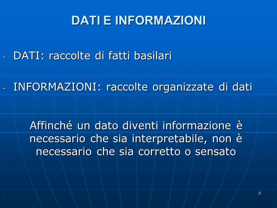 3 DATI E INFORMAZIONI - DATI: raccolte di fatti basilari - INFORMAZIONI: raccolte organizzate di dati Affinché un dato diventi informazione è necessario che sia interpretabile, non è necessario che sia corretto o sensato