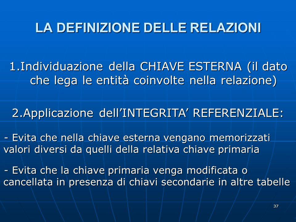 37 LA DEFINIZIONE DELLE RELAZIONI 1.Individuazione della CHIAVE ESTERNA (il dato che lega le entità coinvolte nella relazione) 2.Applicazione dellINTE