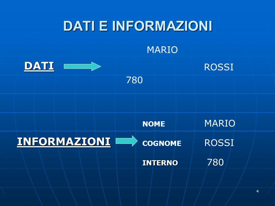 4 DATI E INFORMAZIONI MARIO ROSSI 780 DATI INFORMAZIONI NOME MARIO COGNOME ROSSI INTERNO 780