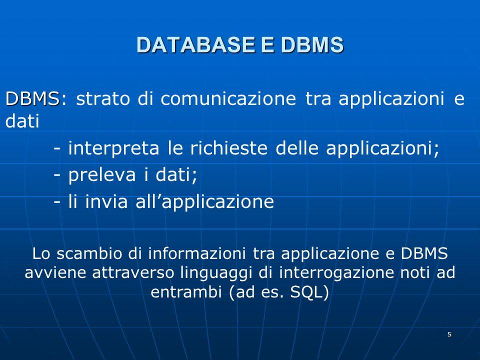 5 DATABASE E DBMS DBMS DBMS: strato di comunicazione tra applicazioni e dati - interpreta le richieste delle applicazioni; - preleva i dati; - li invia allapplicazione Lo scambio di informazioni tra applicazione e DBMS avviene attraverso linguaggi di interrogazione noti ad entrambi (ad es.