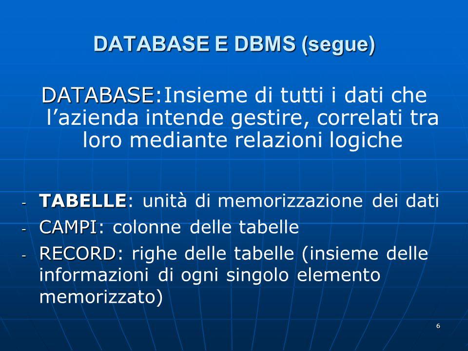 6 DATABASE E DBMS (segue) DATABASE DATABASE:Insieme di tutti i dati che lazienda intende gestire, correlati tra loro mediante relazioni logiche - TABELLE - TABELLE: unità di memorizzazione dei dati - CAMPI - CAMPI: colonne delle tabelle - RECORD - RECORD: righe delle tabelle (insieme delle informazioni di ogni singolo elemento memorizzato)