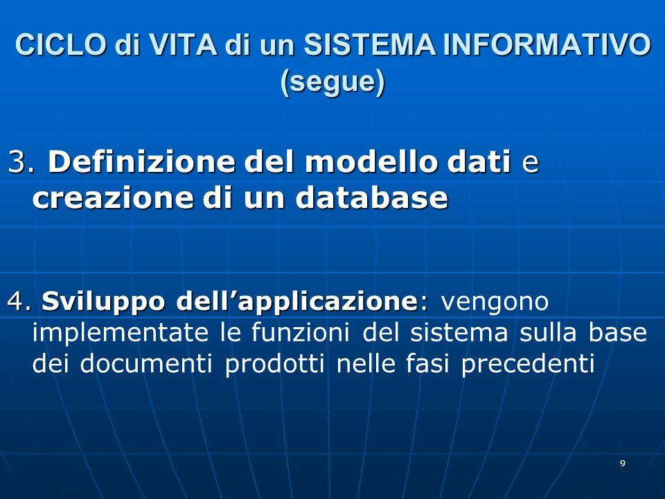 9 CICLO di VITA di un SISTEMA INFORMATIVO (segue) 3. Definizione del modello dati e creazione di un database 4. Sviluppo dellapplicazione: 4. Sviluppo