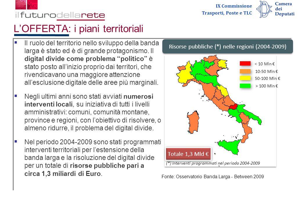 IX Commissione Trasporti, Poste e TLC LOFFERTA: il digital divide territoriale La copertura dei servizi di connettività a banda larga su rete fissa (ADSL soprattutto) ha raggiunto, a dicembre 2009, il 96% della popolazione italiana.
