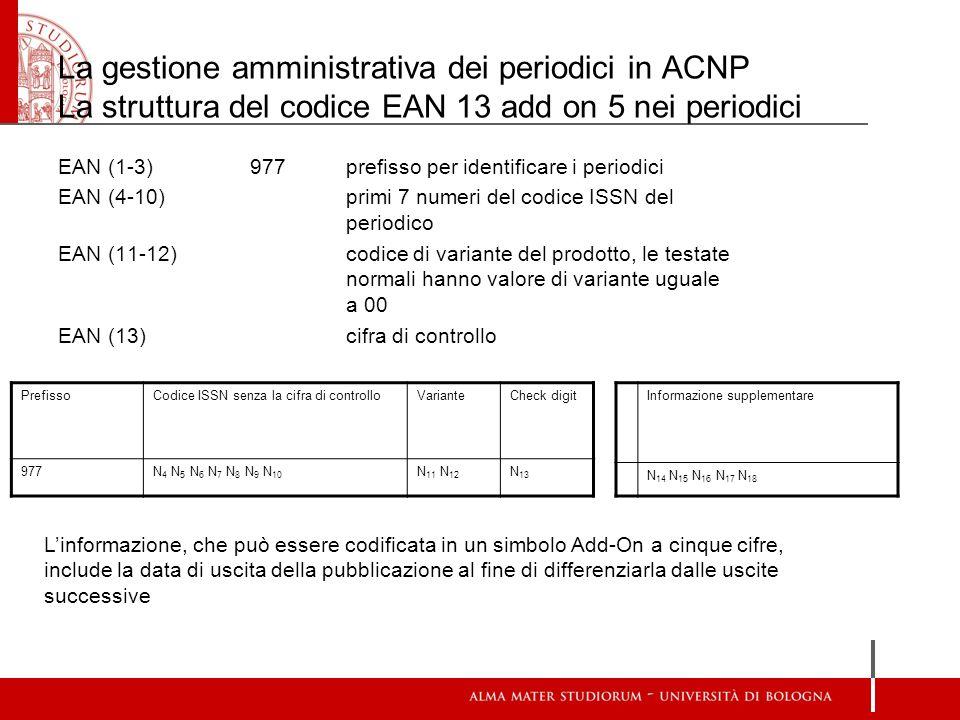 La gestione amministrativa dei periodici in ACNP La struttura del codice EAN 13 add on 5 nei periodici EAN (1-3) 977 prefisso per identificare i perio