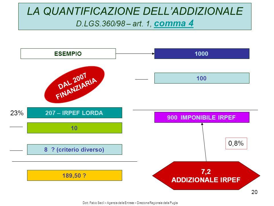 20 LA QUANTIFICAZIONE DELLADDIZIONALE D.LGS.360/98 – art.