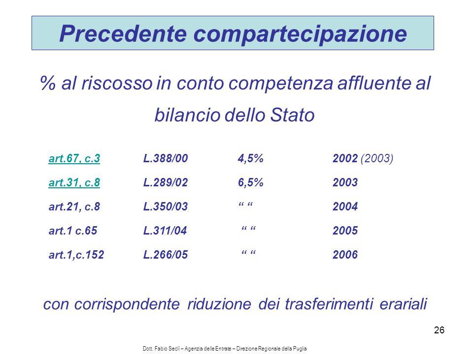 26 Precedente compartecipazione % al riscosso in conto competenza affluente al bilancio dello Stato art.67, c.3art.67, c.3L.388/004,5%2002 (2003) art.31, c.8art.31, c.8L.289/026,5%2003 art.21, c.8L.350/03 2004 art.1 c.65 L.311/04 2005 art.1,c.152 L.266/05 2006 con corrispondente riduzione dei trasferimenti erariali Dott.