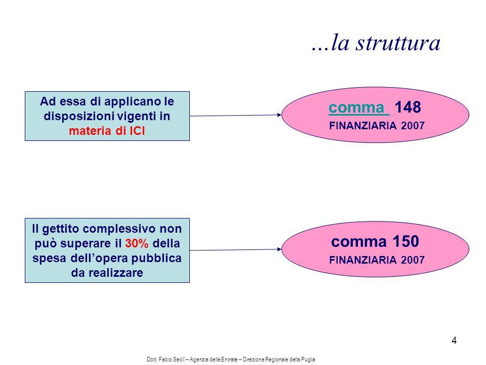 4 …la struttura Ad essa di applicano le disposizioni vigenti in materia di ICI Il gettito complessivo non può superare il 30% della spesa dellopera pubblica da realizzare comma comma 148 FINANZIARIA 2007 comma 150 FINANZIARIA 2007 Dott.