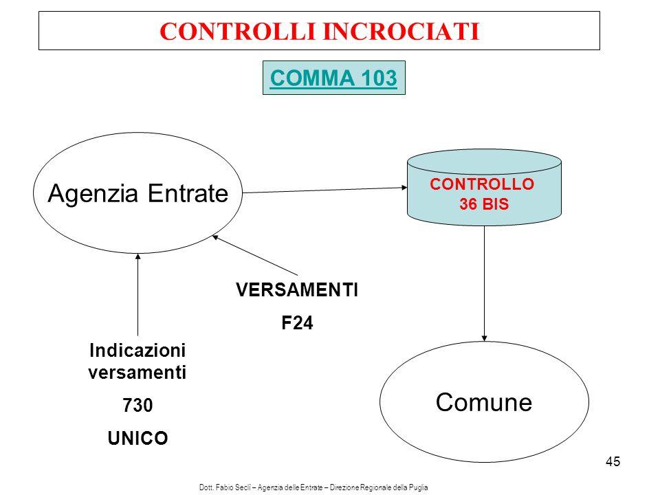 45 CONTROLLI INCROCIATI COMMA 103 Agenzia Entrate Comune Indicazioni versamenti 730 UNICO CONTROLLO 36 BIS VERSAMENTI F24 Dott.