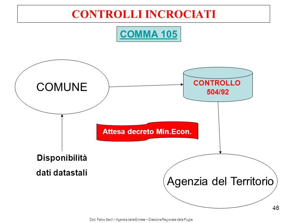 46 CONTROLLI INCROCIATI COMMA 105 COMUNE Agenzia del Territorio Disponibilità dati datastali CONTROLLO 504/92 Attesa decreto Min.Econ.