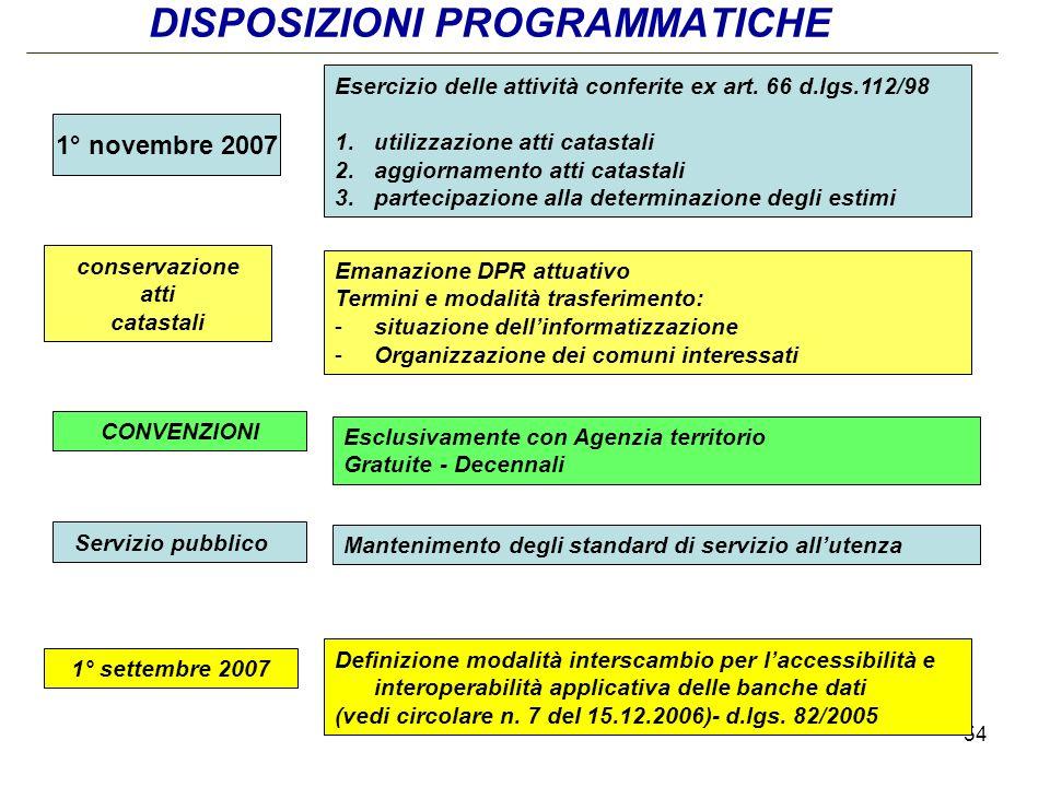 54 DISPOSIZIONI PROGRAMMATICHE 1° novembre 2007 Esercizio delle attività conferite ex art.