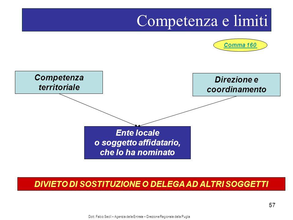 57 Competenza e limiti Competenza territoriale Comma 160 DIVIETO DI SOSTITUZIONE O DELEGA AD ALTRI SOGGETTI Ente locale o soggetto affidatario, che lo ha nominato Direzione e coordinamento Dott.