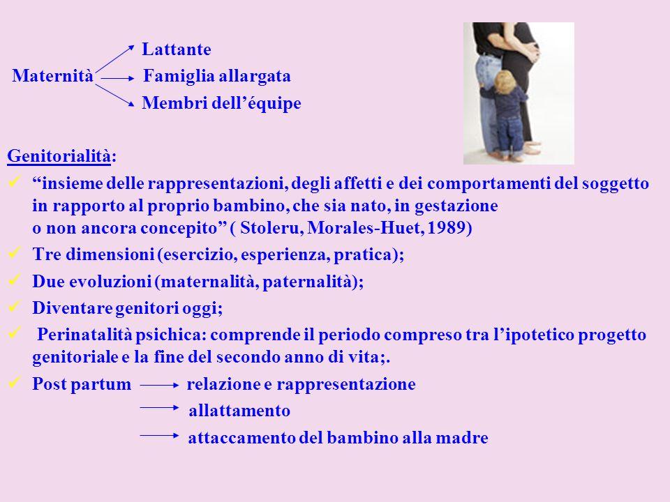 Lattante Maternità Famiglia allargata Membri delléquipe Genitorialità: insieme delle rappresentazioni, degli affetti e dei comportamenti del soggetto