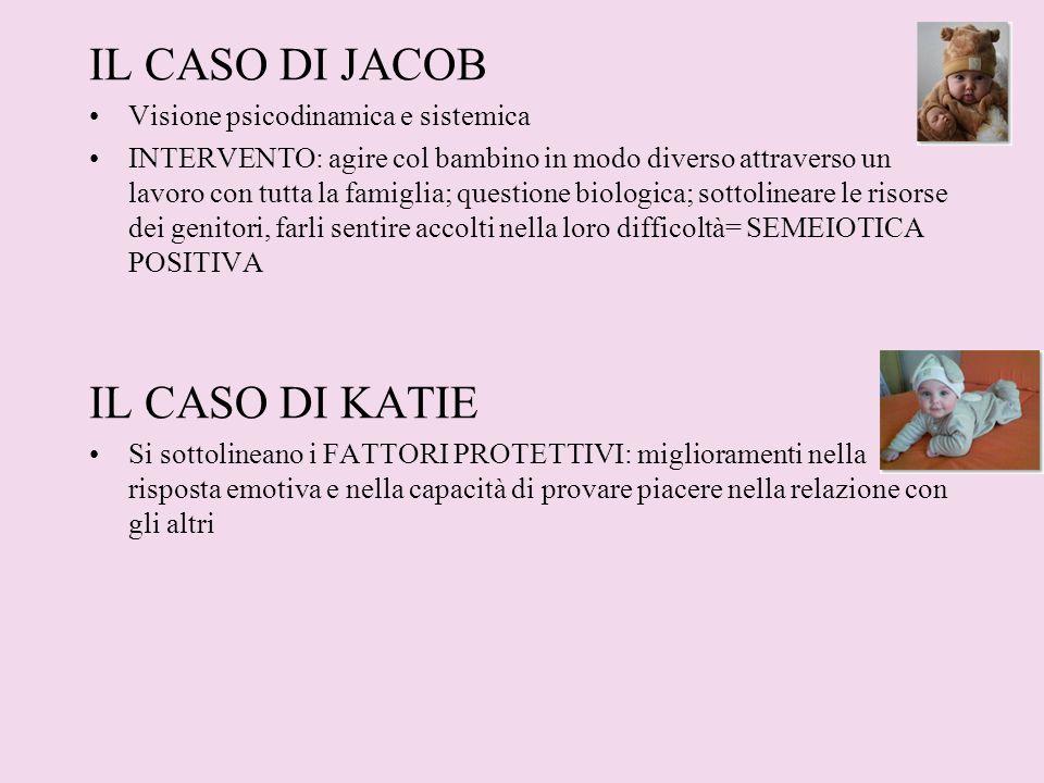 IL CASO DI JACOB Visione psicodinamica e sistemica INTERVENTO: agire col bambino in modo diverso attraverso un lavoro con tutta la famiglia; questione