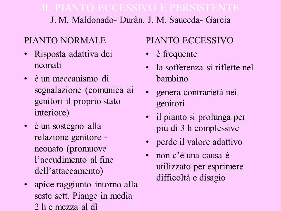 IL PIANTO ECCESSIVO E PERSISTENTE J. M. Maldonado- Duràn, J. M. Sauceda- Garcia PIANTO NORMALE Risposta adattiva dei neonati è un meccanismo di segnal