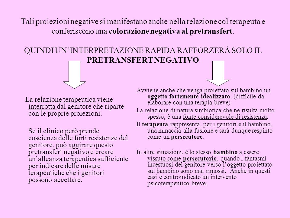 Tali proiezioni negative si manifestano anche nella relazione col terapeuta e conferiscono una colorazione negativa al pretransfert. QUINDI UNINTERPRE